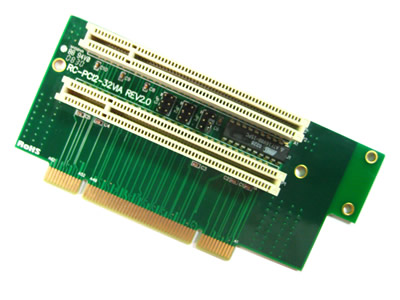 Dual Slot 90-Degree Right Angle PCI Riser Card